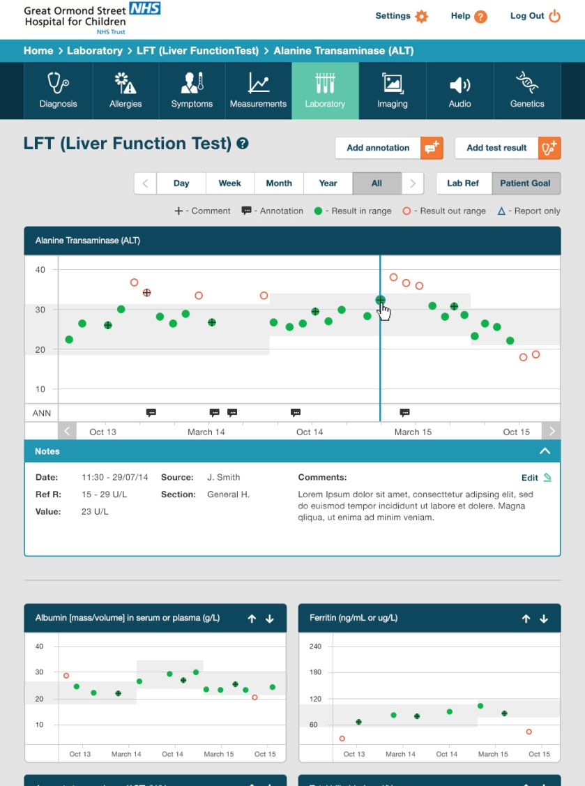 PKB_Design_Direction_04_Lab Result_Liver Function Test_Comment-Select