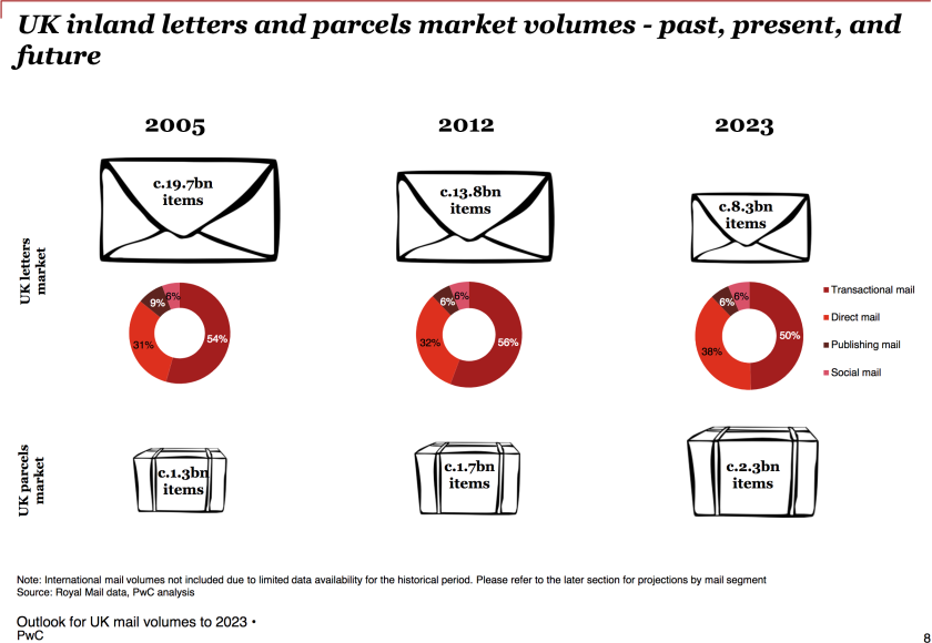 2018.05.30 letter-savings.pwc.mail.png