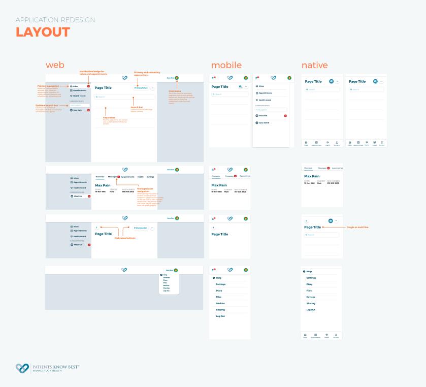 ar_layout
