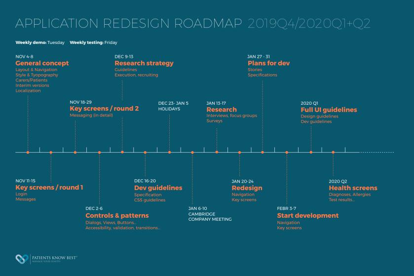 ar_roadmap